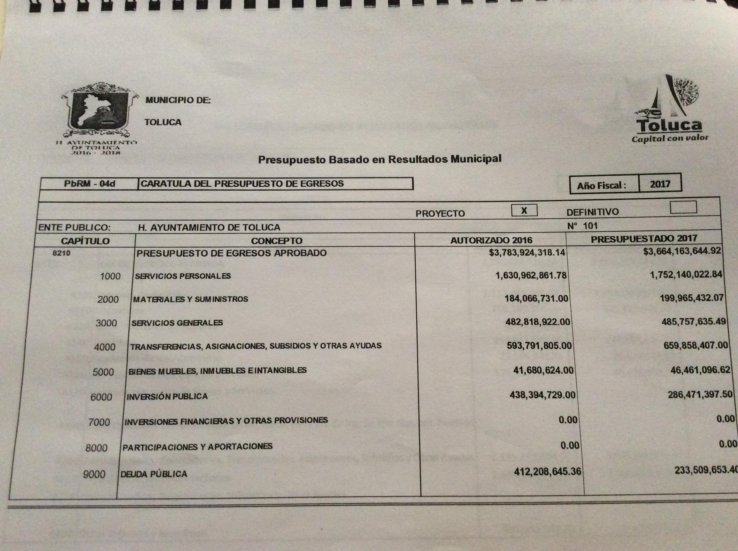 Quiere Toluca aumento a nómina y recorte en inversión pública