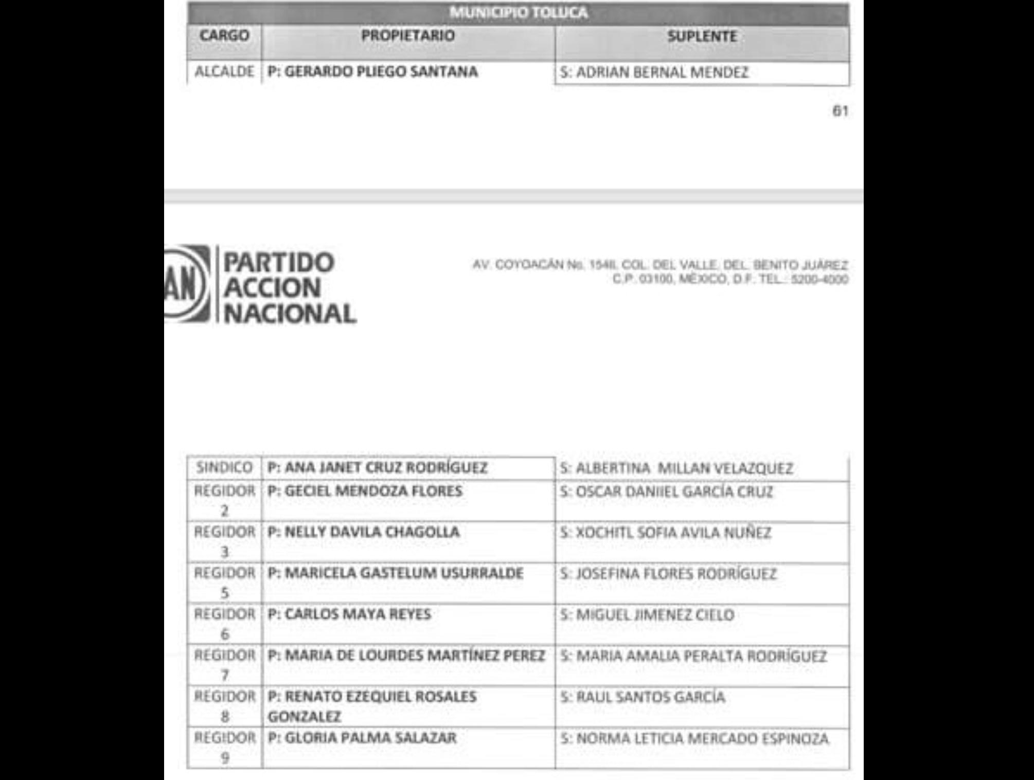 """Lista la planilla de """"El Frente"""" en Toluca"""