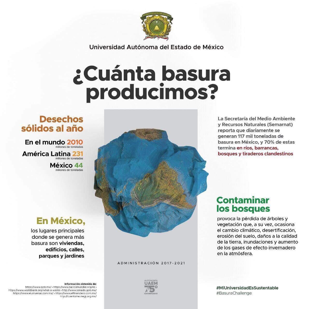 "UAEM limpiará ""El Mapa"""